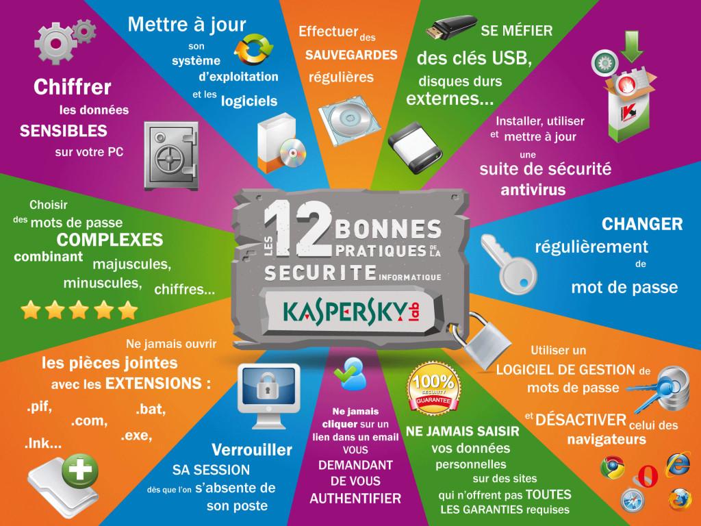 12-bonnes-pratiques kaspersky